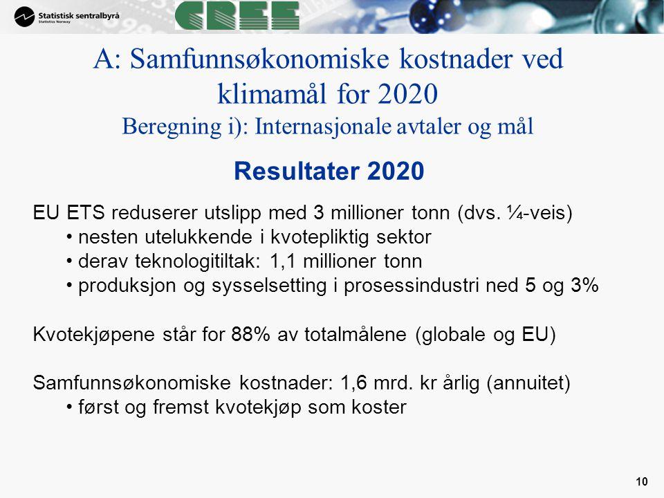 A: Samfunnsøkonomiske kostnader ved klimamål for 2020 Beregning i): Internasjonale avtaler og mål