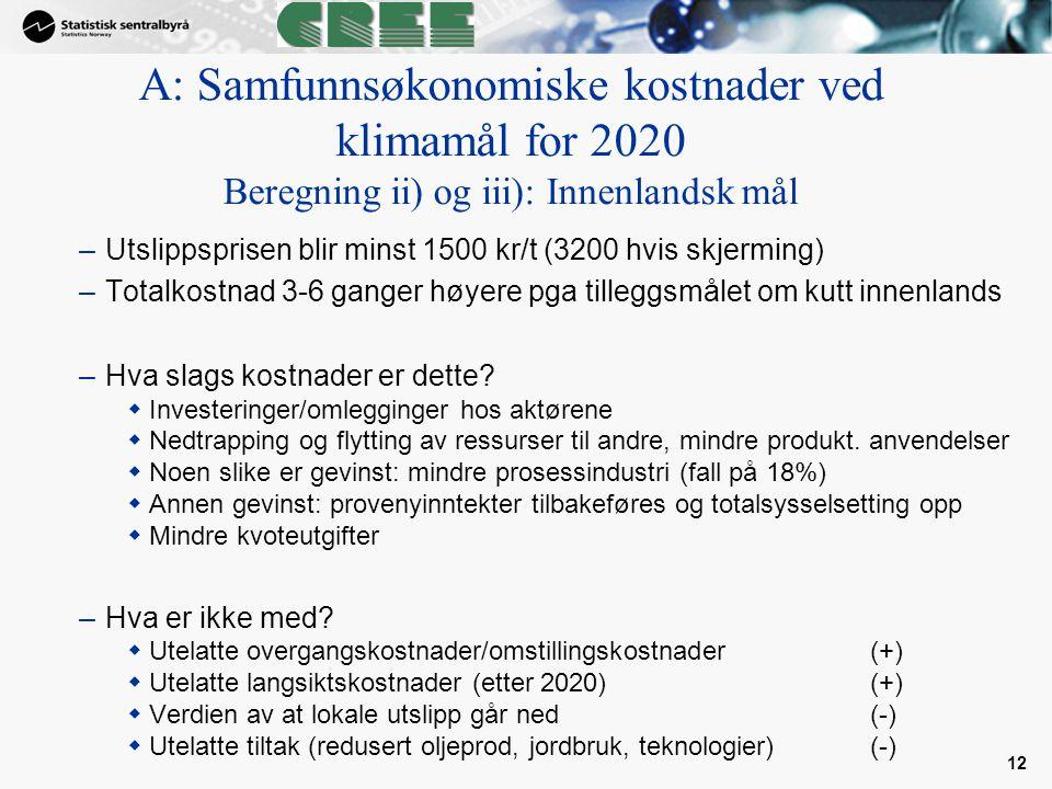 A: Samfunnsøkonomiske kostnader ved klimamål for 2020 Beregning ii) og iii): Innenlandsk mål
