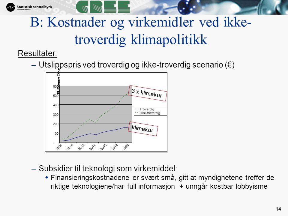B: Kostnader og virkemidler ved ikke- troverdig klimapolitikk