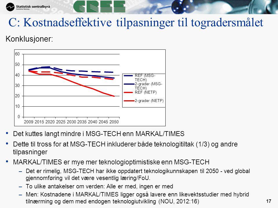 C: Kostnadseffektive tilpasninger til togradersmålet