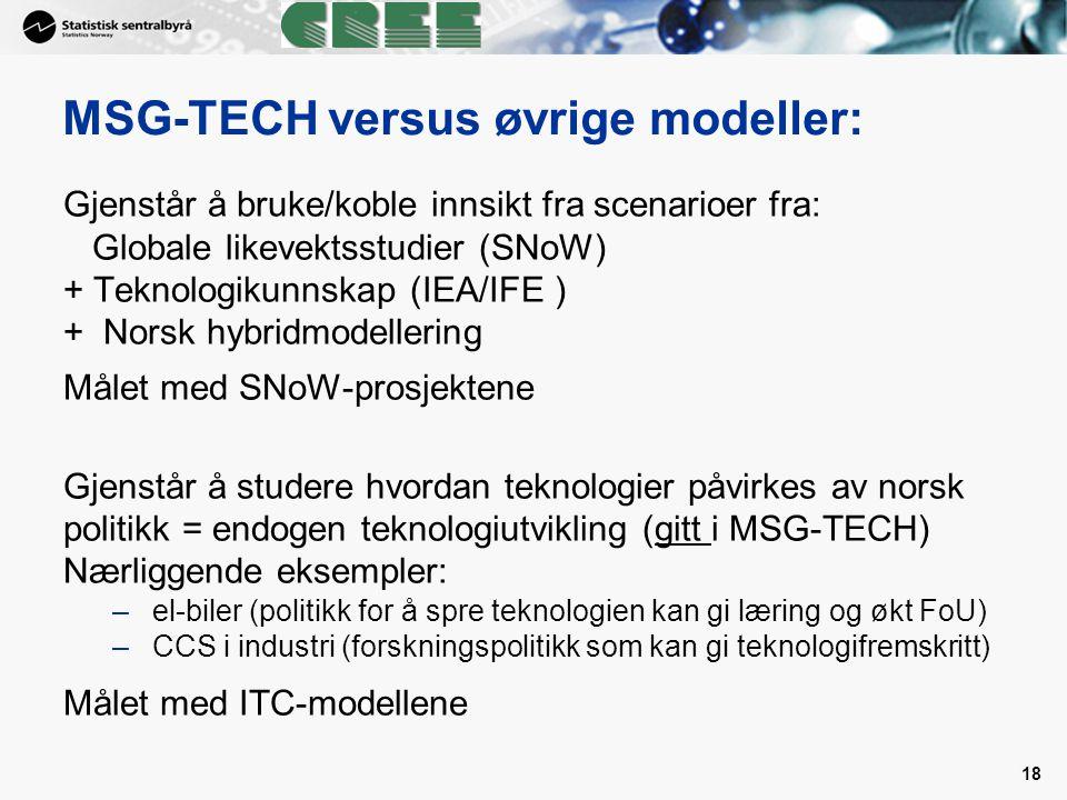 MSG-TECH versus øvrige modeller: