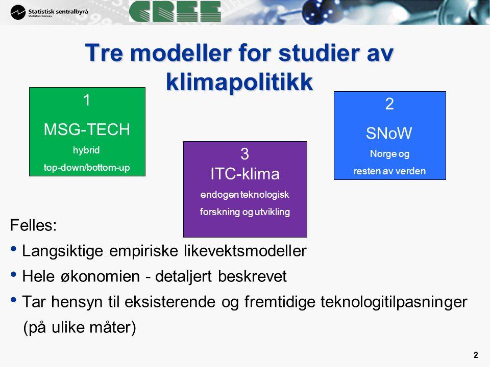 Tre modeller for studier av klimapolitikk