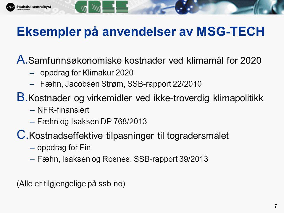 Eksempler på anvendelser av MSG-TECH