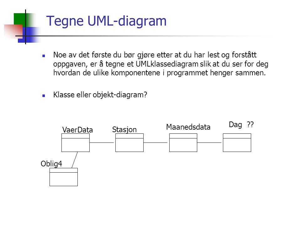 Tegne UML-diagram