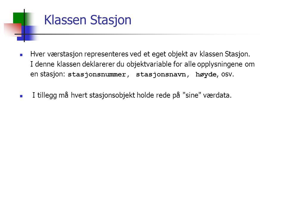 Klassen Stasjon Hver værstasjon representeres ved et eget objekt av klassen Stasjon.