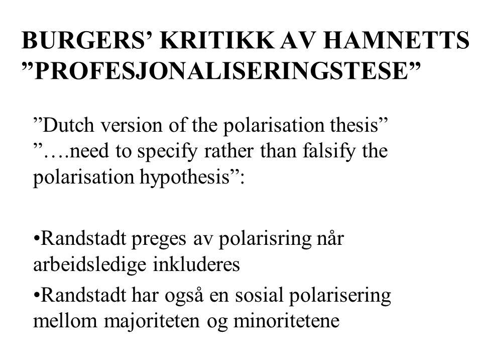 BURGERS' KRITIKK AV HAMNETTS PROFESJONALISERINGSTESE