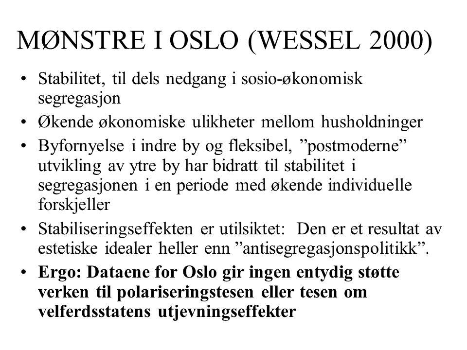 MØNSTRE I OSLO (WESSEL 2000)
