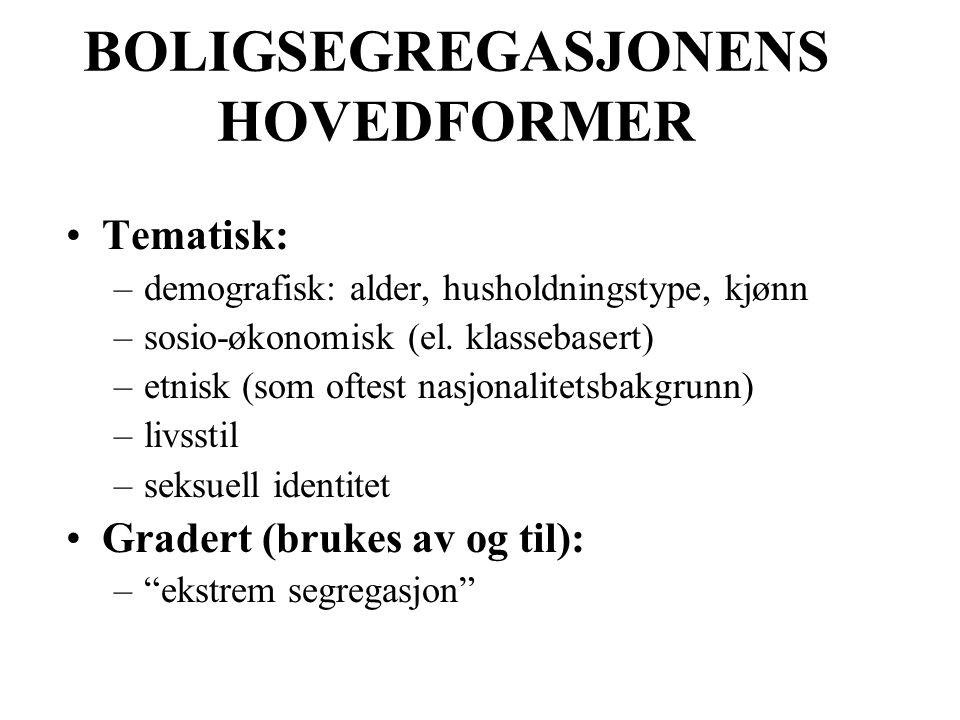 BOLIGSEGREGASJONENS HOVEDFORMER