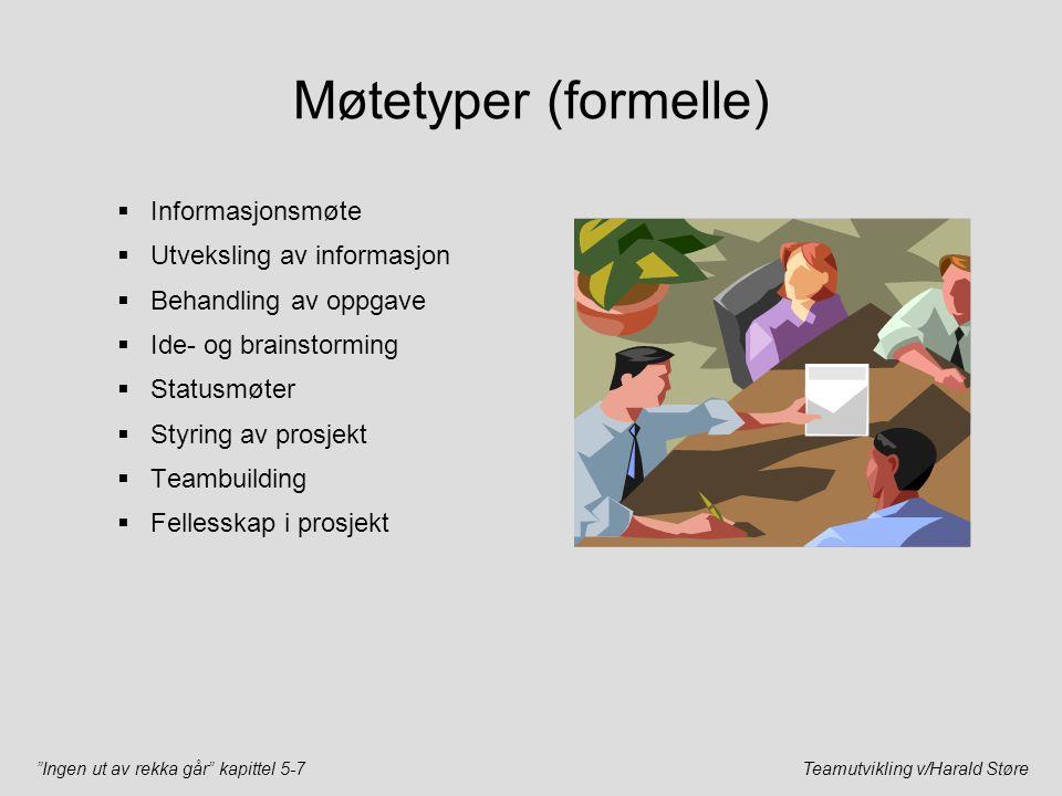 Møtetyper (formelle) Informasjonsmøte Utveksling av informasjon