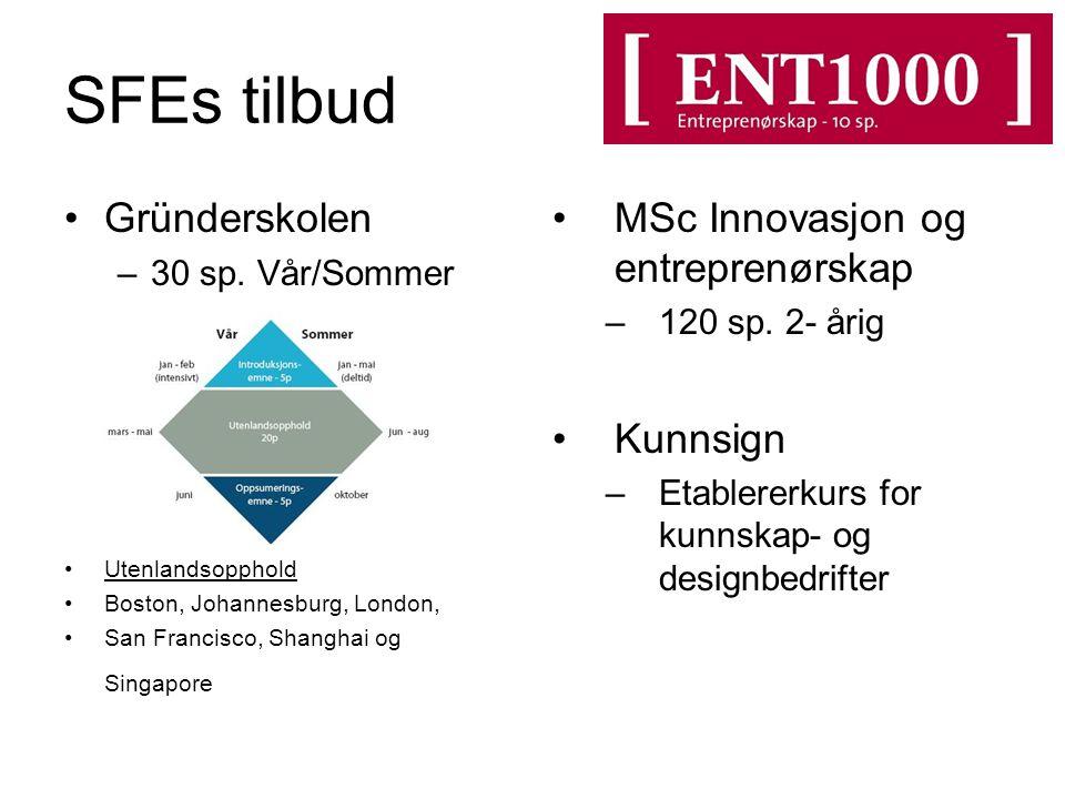 SFEs tilbud Gründerskolen MSc Innovasjon og entreprenørskap Kunnsign