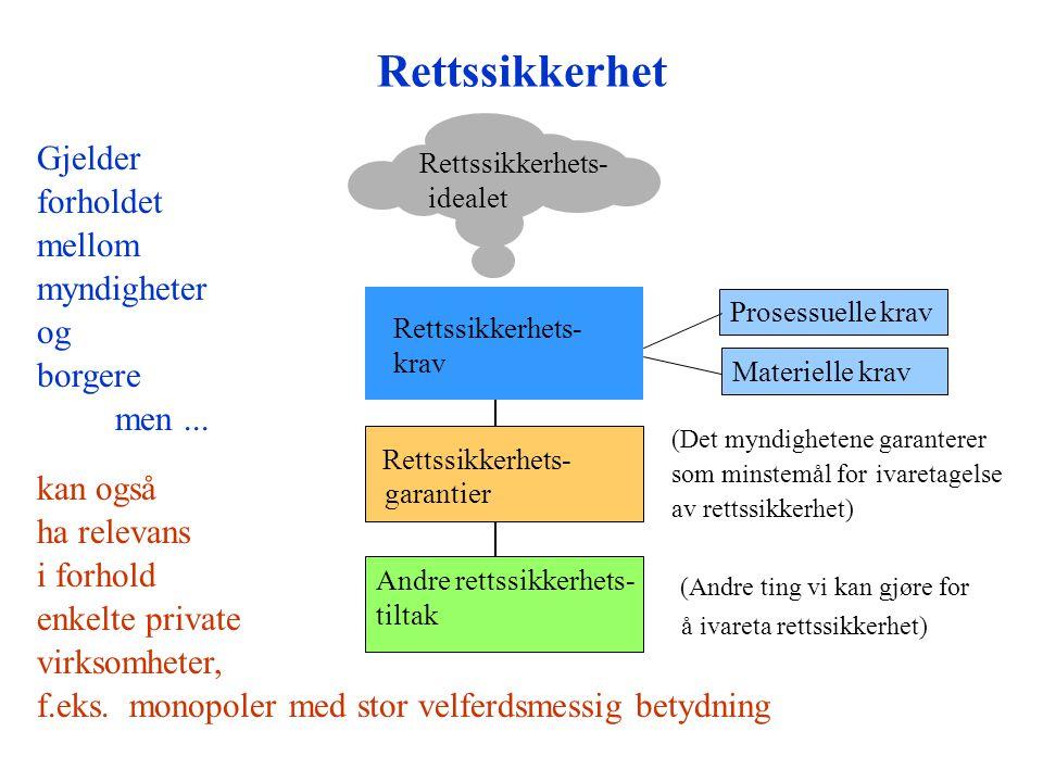 Rettssikkerhet Gjelder forholdet mellom myndigheter og borgere men ...