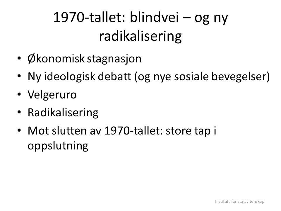 1970-tallet: blindvei – og ny radikalisering