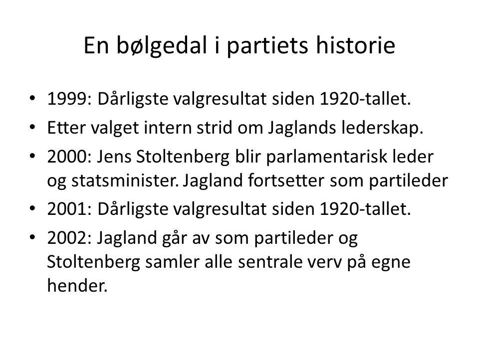 En bølgedal i partiets historie