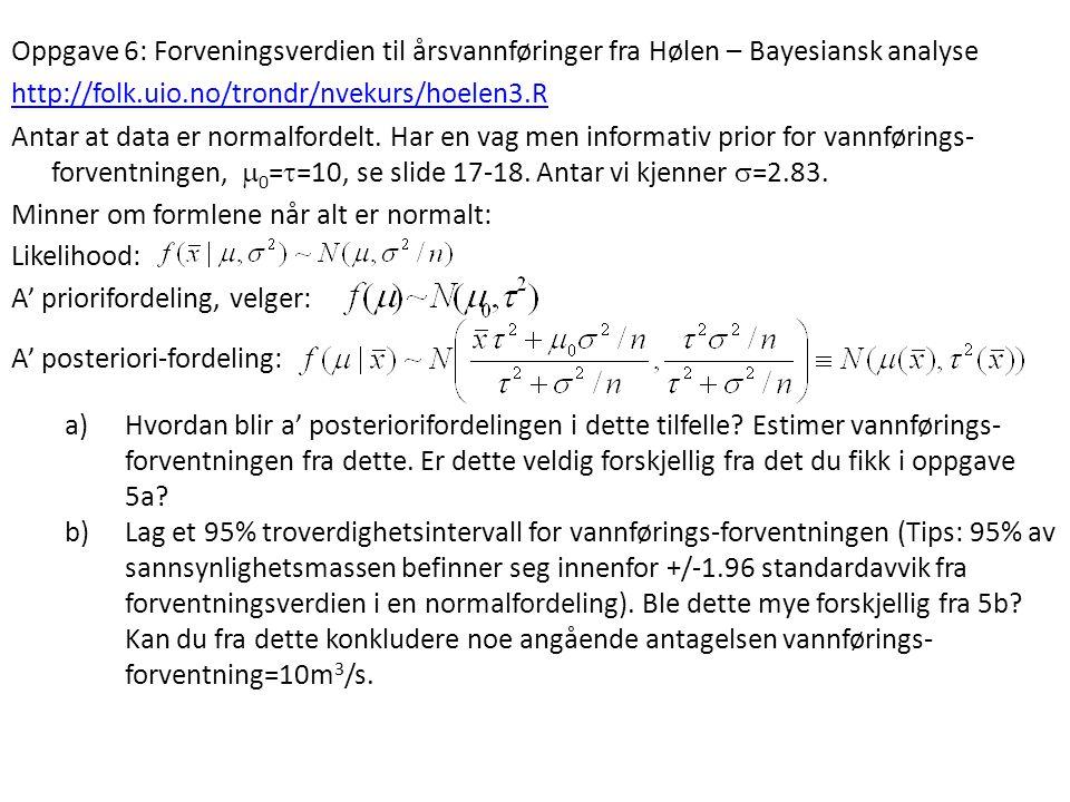 Oppgave 6: Forveningsverdien til årsvannføringer fra Hølen – Bayesiansk analyse