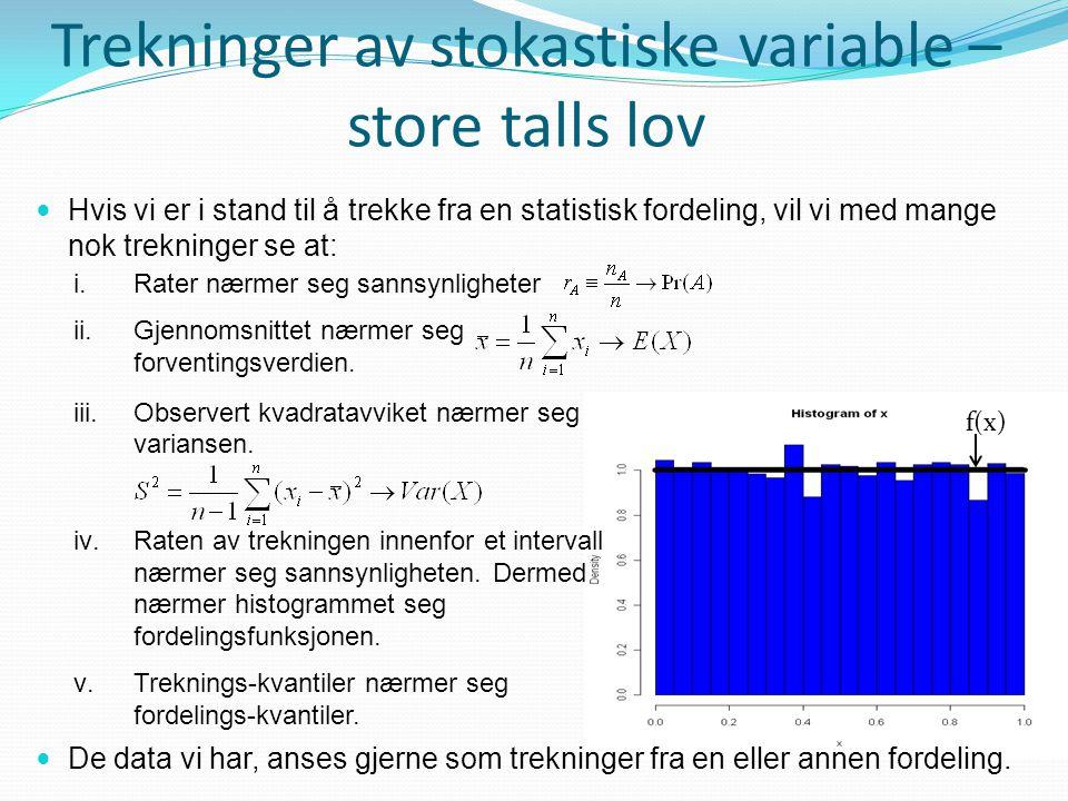 Trekninger av stokastiske variable – store talls lov