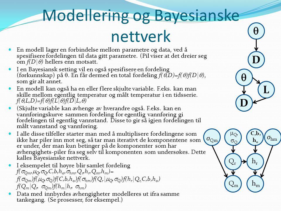 Modellering og Bayesianske nettverk