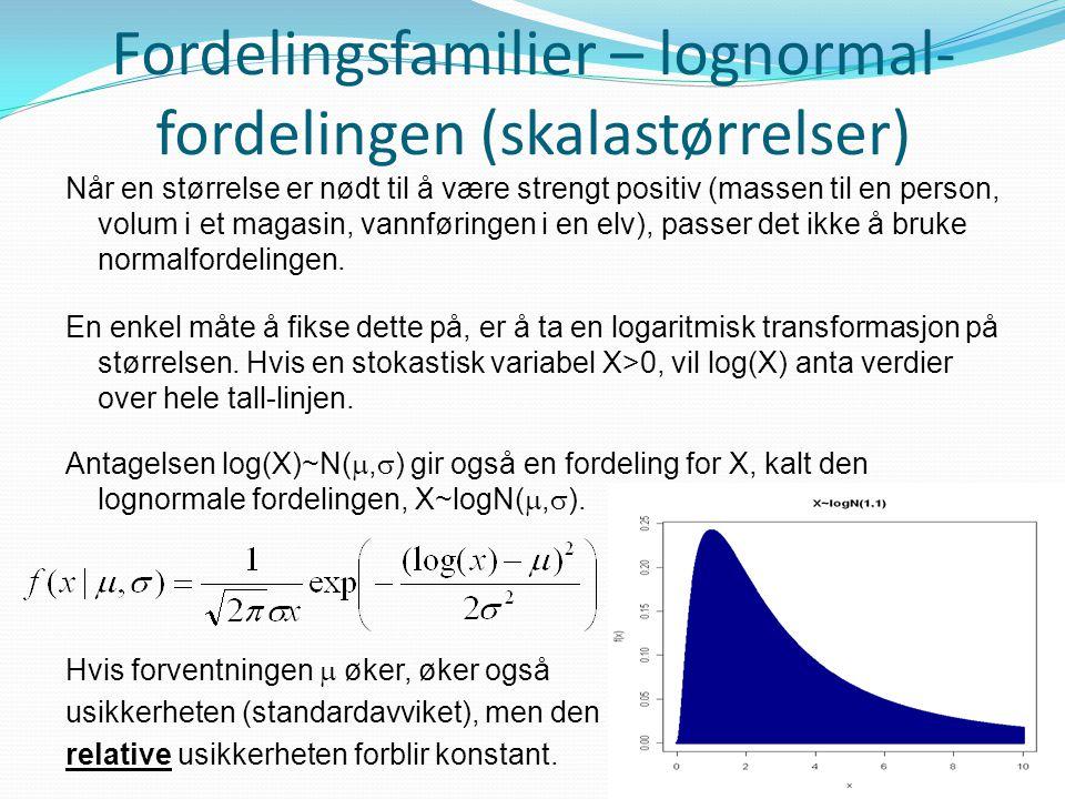 Fordelingsfamilier – lognormal-fordelingen (skalastørrelser)