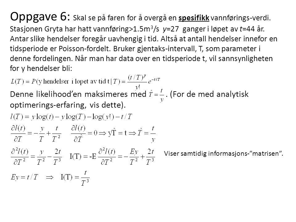 Oppgave 6: Skal se på faren for å overgå en spesifikk vannførings-verdi. Stasjonen Gryta har hatt vannføring>1.5m3/s y=27 ganger i løpet av t=44 år. Antar slike hendelser foregår uavhengig i tid. Altså at antall hendelser innefor en tidsperiode er Poisson-fordelt. Bruker gjentaks-intervall, T, som parameter i denne fordelingen. Når man har data over en tidsperiode t, vil sannsynligheten for y hendelser bli: