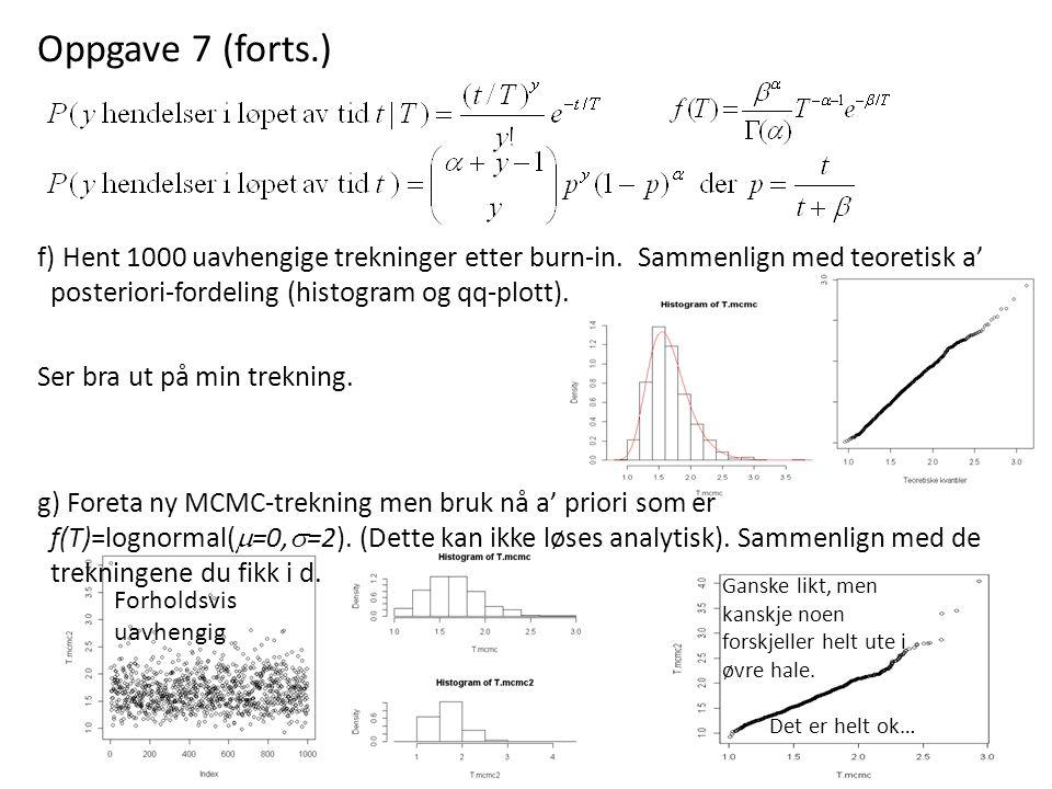 Oppgave 7 (forts.) f) Hent 1000 uavhengige trekninger etter burn-in. Sammenlign med teoretisk a' posteriori-fordeling (histogram og qq-plott).