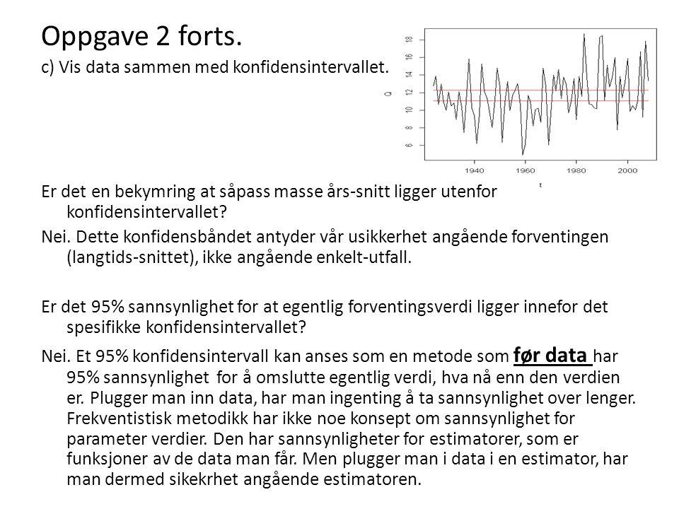 Oppgave 2 forts. c) Vis data sammen med konfidensintervallet.