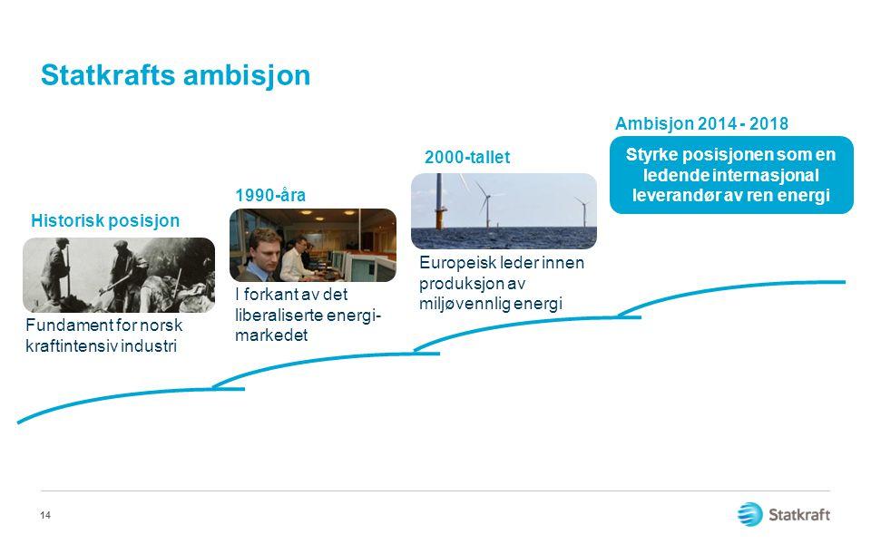 Statkrafts ambisjon Ambisjon 2014 - 2018