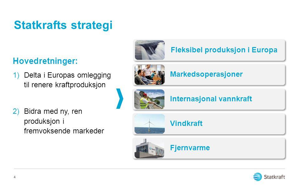 Statkrafts strategi Hovedretninger: Fleksibel produksjon i Europa