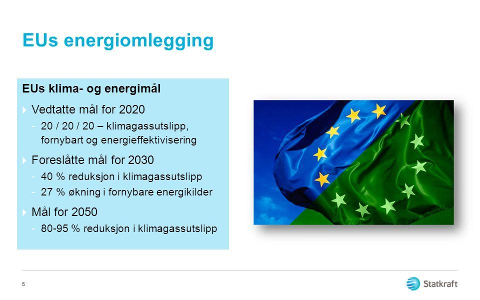 EUs energiomlegging EUs klima- og energimål Vedtatte mål for 2020