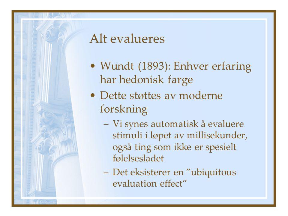 Alt evalueres Wundt (1893): Enhver erfaring har hedonisk farge