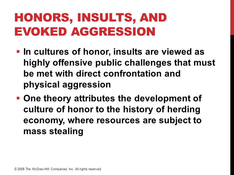 Honors, Insults, and Evoked Aggression