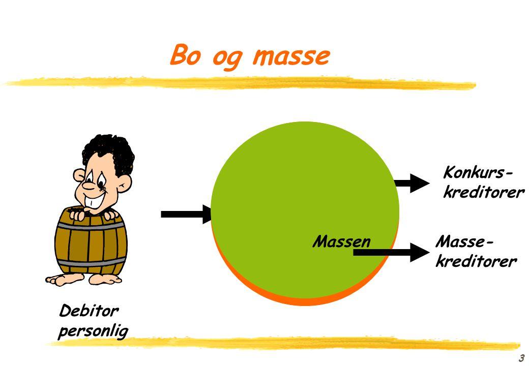 Bo og masse Boet Konkurs- kreditorer Massen Masse- kreditorer