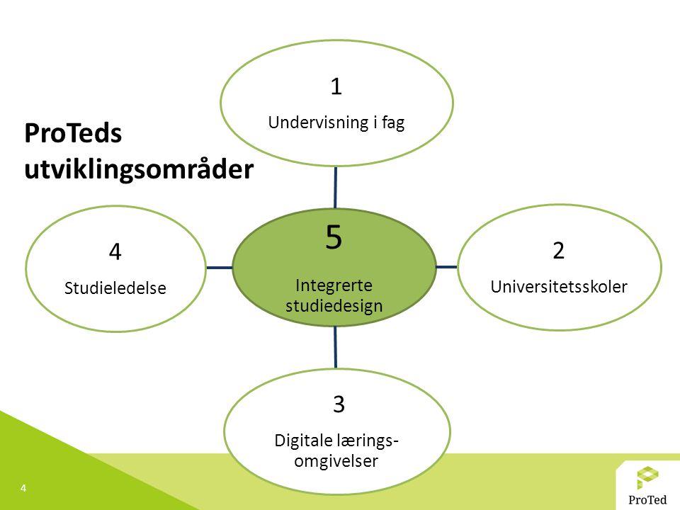 5 ProTeds utviklingsområder 1 2 3 4 Integrerte studiedesign