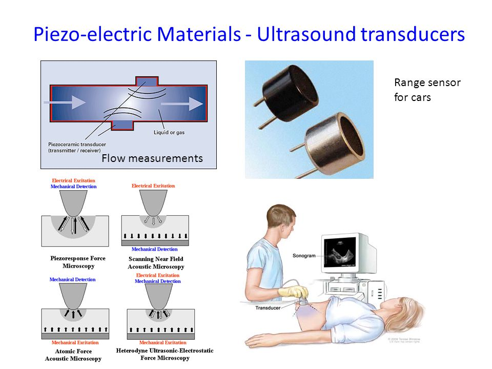 Piezo-electric Materials - Ultrasound transducers