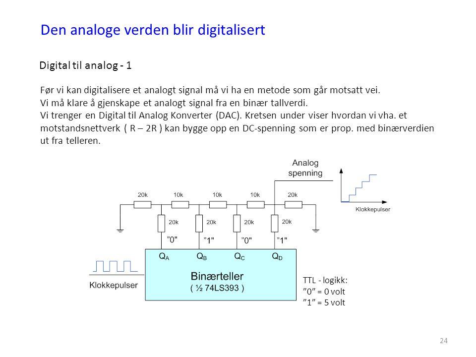 Den analoge verden blir digitalisert