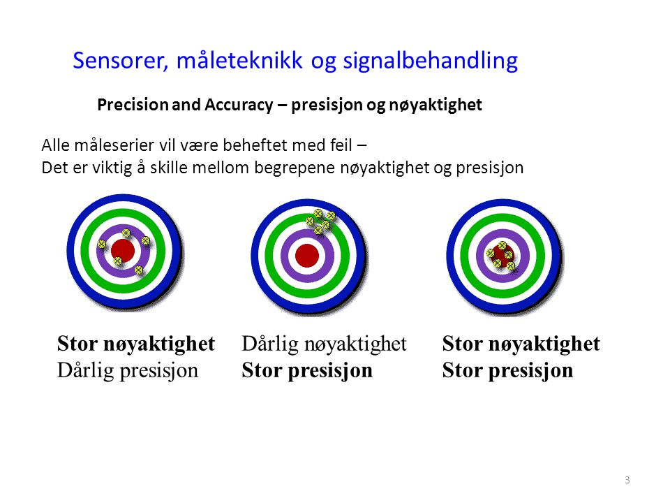 Precision and Accuracy – presisjon og nøyaktighet