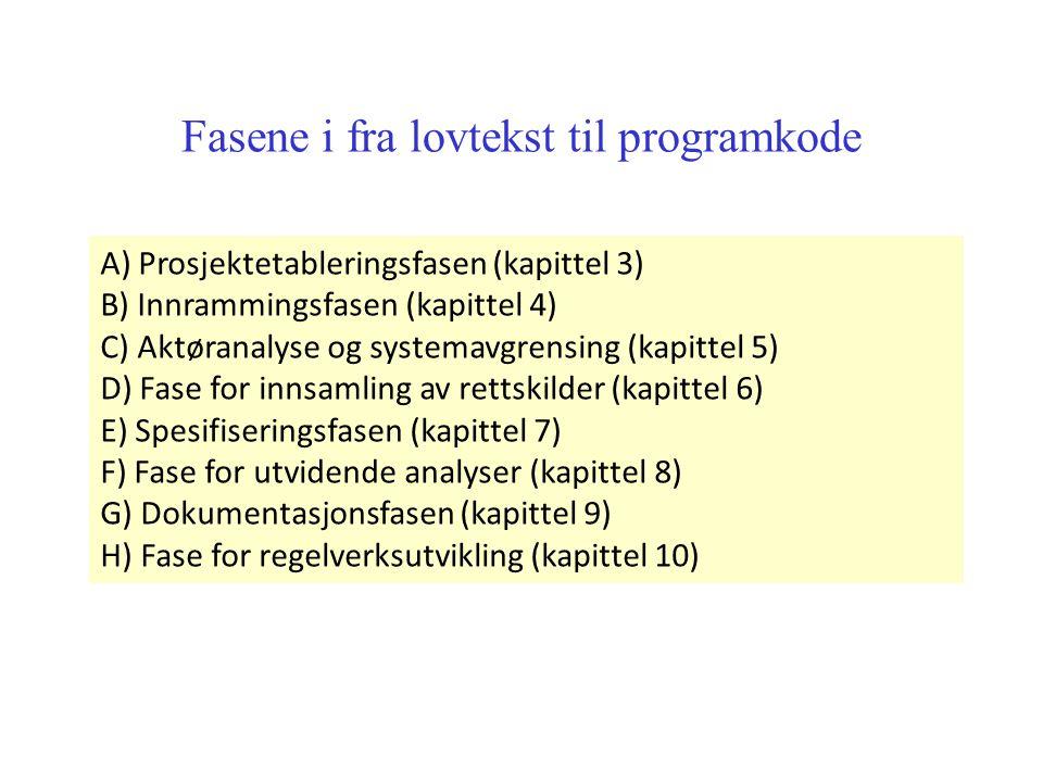 Fasene i fra lovtekst til programkode