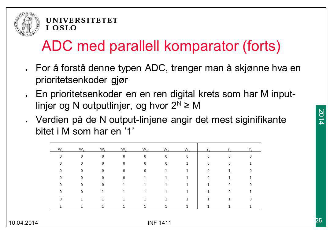ADC med parallell komparator (forts)