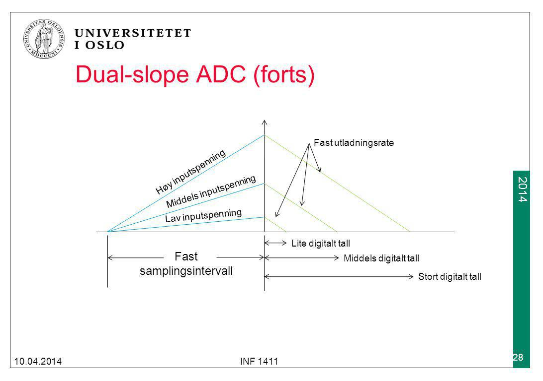 Dual-slope ADC (forts)