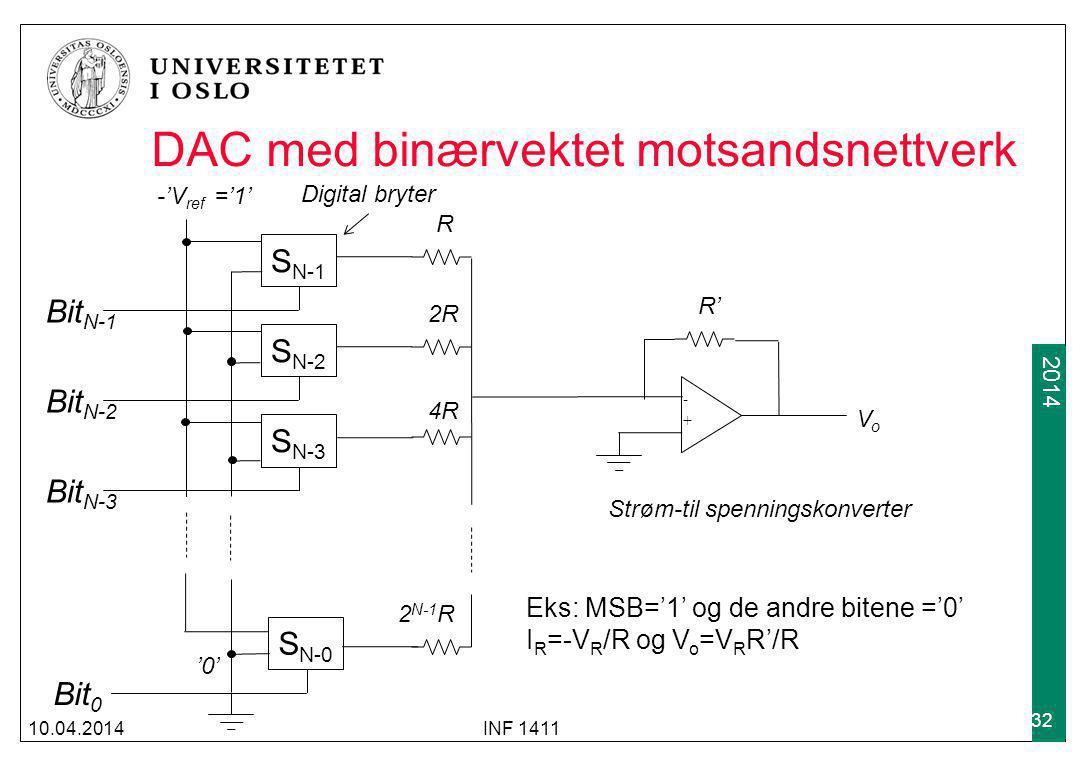 DAC med binærvektet motsandsnettverk
