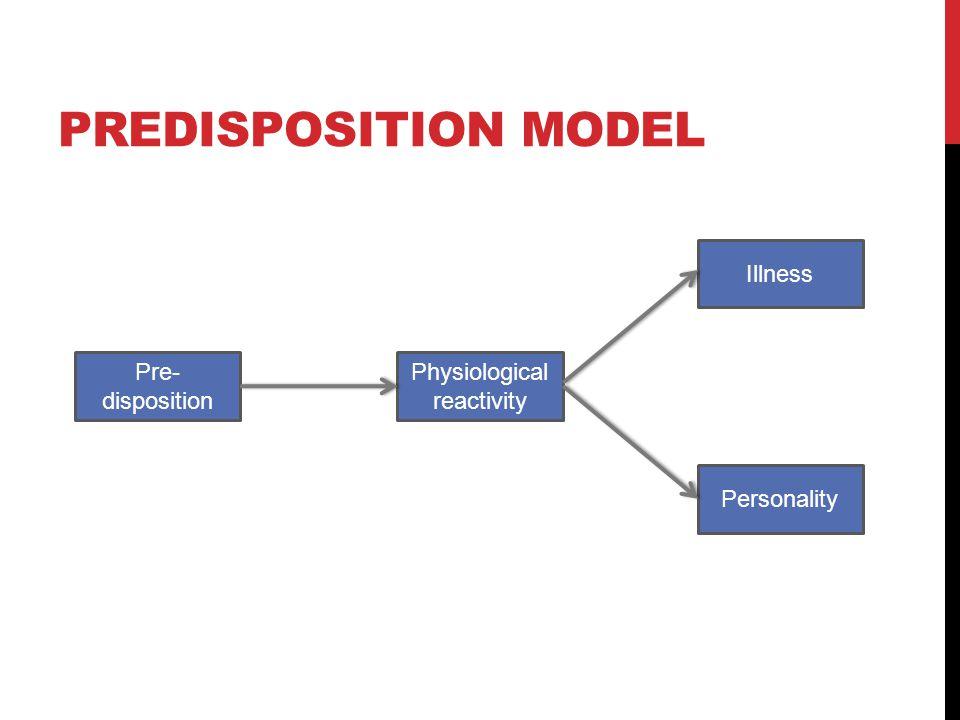 Physiologicalreactivity