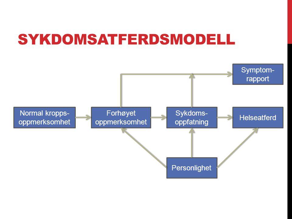 Sykdomsatferdsmodell