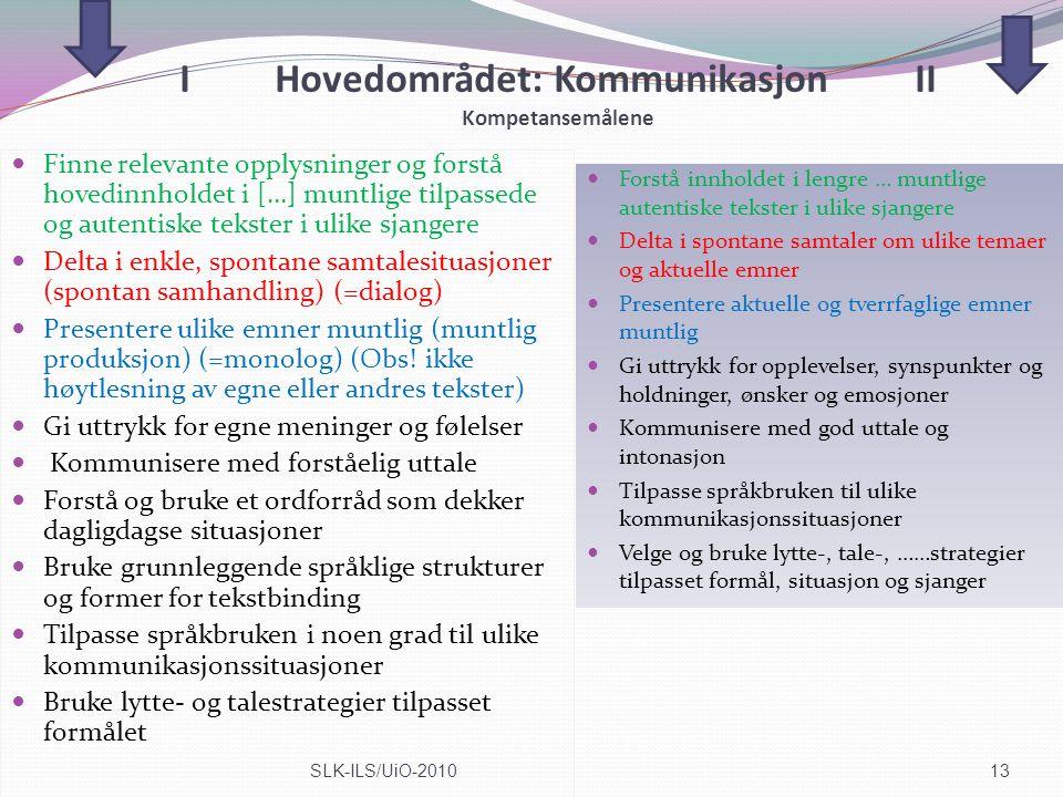 I Hovedområdet: Kommunikasjon II Kompetansemålene