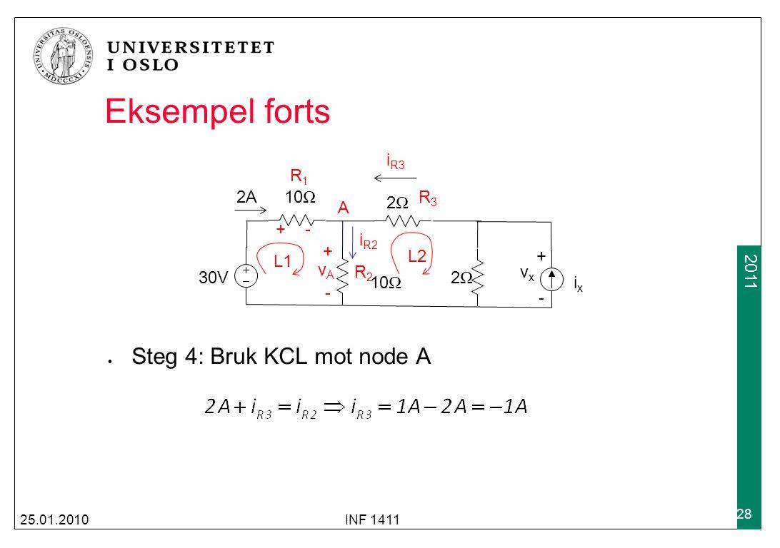 Eksempel forts Steg 4: Bruk KCL mot node A iR3 R1 2A 10Ω R3 2Ω A + -