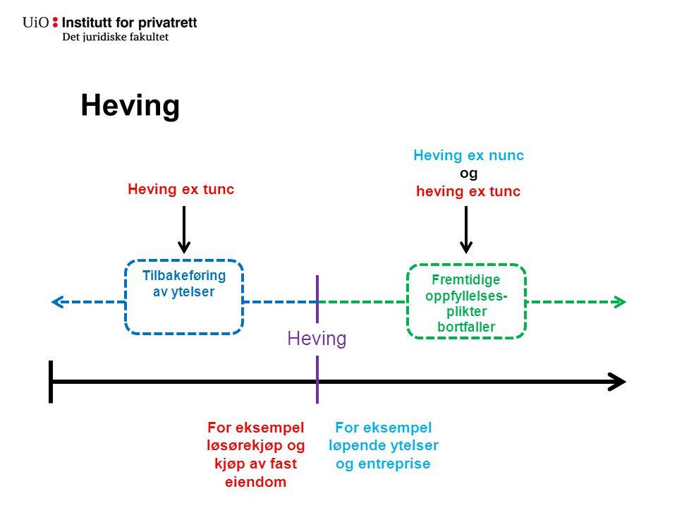 Heving Heving Heving ex nunc og heving ex tunc Heving ex tunc