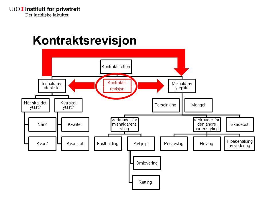 Kontraktsrevisjon Kontraktsretten Innhald av yteplikta Kontrakts-