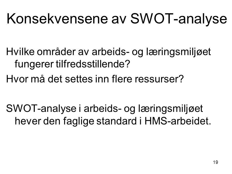 Konsekvensene av SWOT-analyse