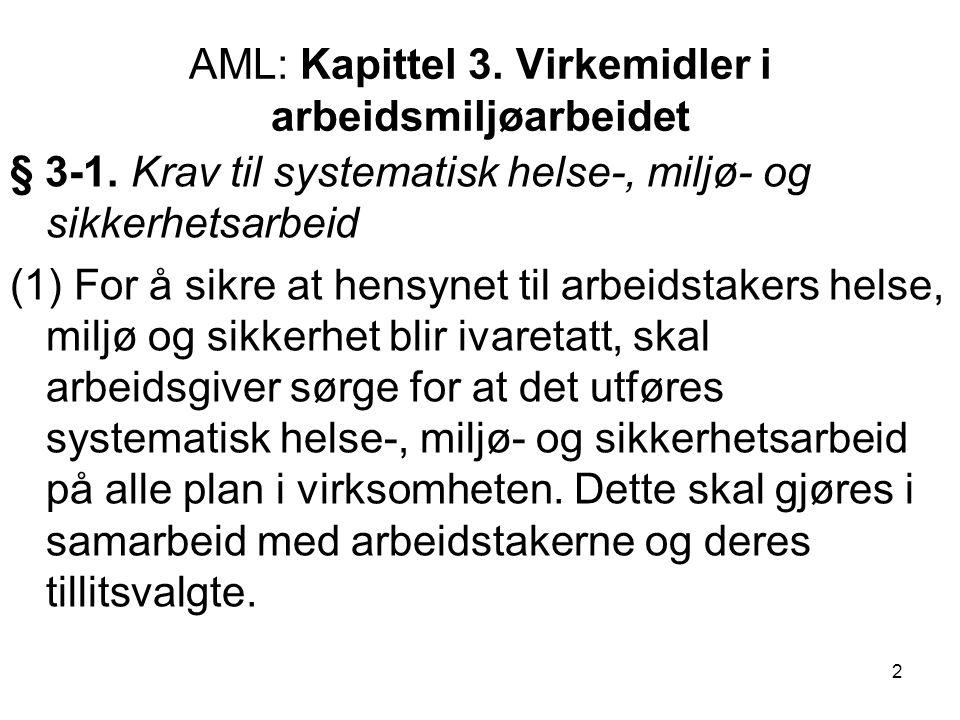 AML: Kapittel 3. Virkemidler i arbeidsmiljøarbeidet