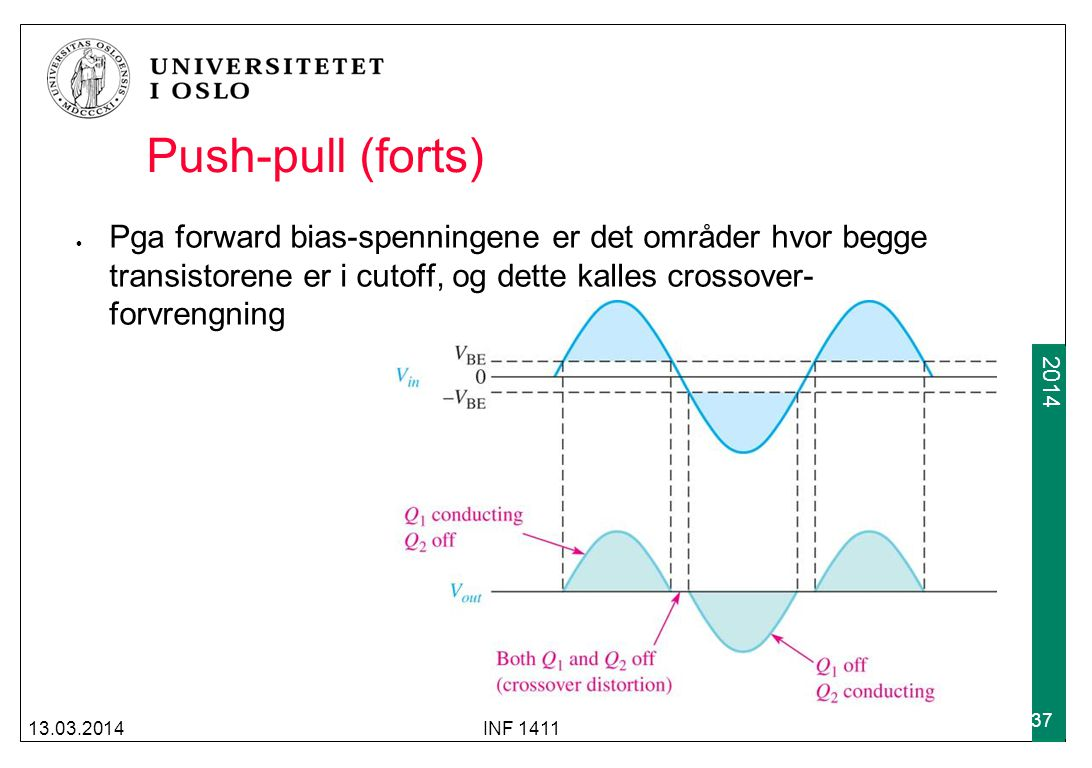 Push-pull (forts) Pga forward bias-spenningene er det områder hvor begge transistorene er i cutoff, og dette kalles crossover-forvrengning.