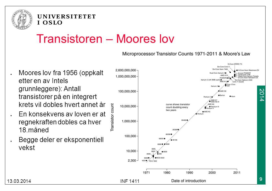 Transistoren – Moores lov