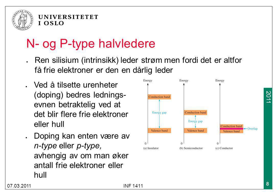 N- og P-type halvledere