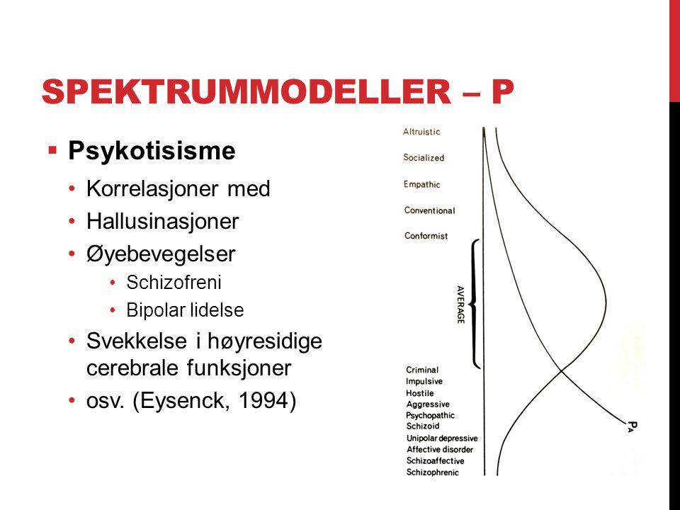 Spektrummodeller – P Psykotisisme Korrelasjoner med Hallusinasjoner